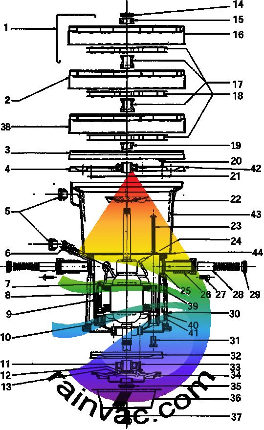 Rainbow Vacuum Model D2A / D2 Motor Design Parts