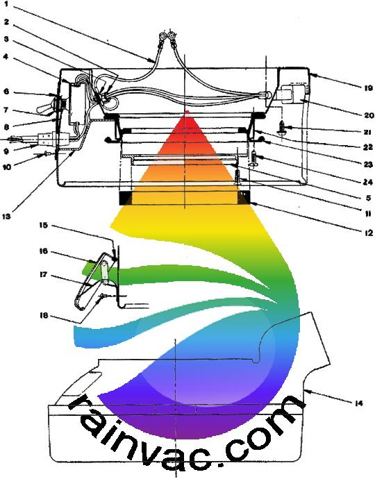 Rainbow Vacuum Model D2A / D2 / D Main Housing Parts