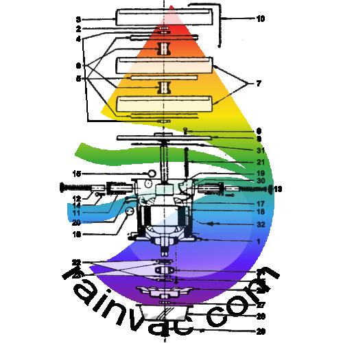 Motor, Version 1