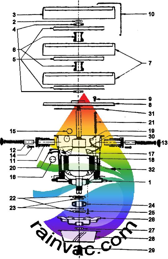 Rainbow Vacuum Model D2 / D Motor Design Parts