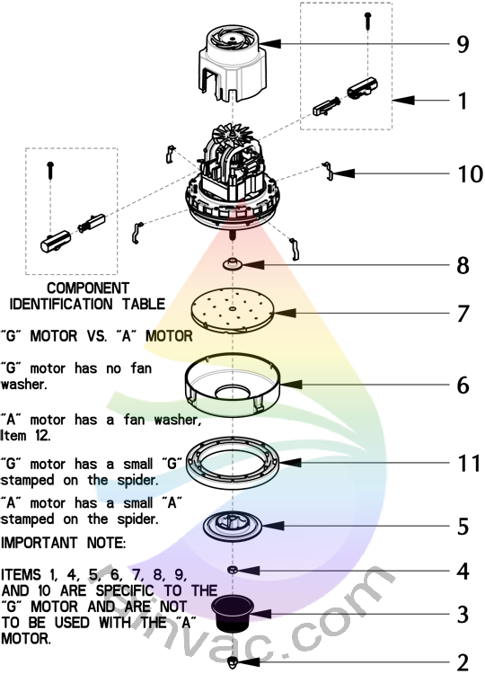 Rainbow Vacuum E-2 (e SERIES™) GSE Motor Design Parts